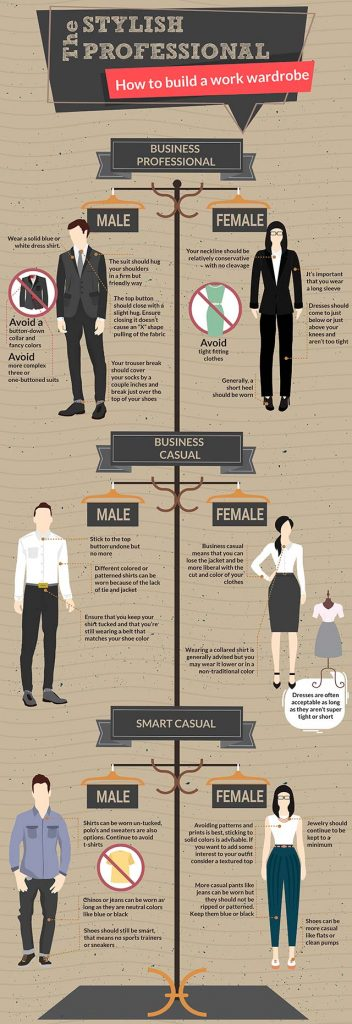 professional attire infographic for selling to different clients